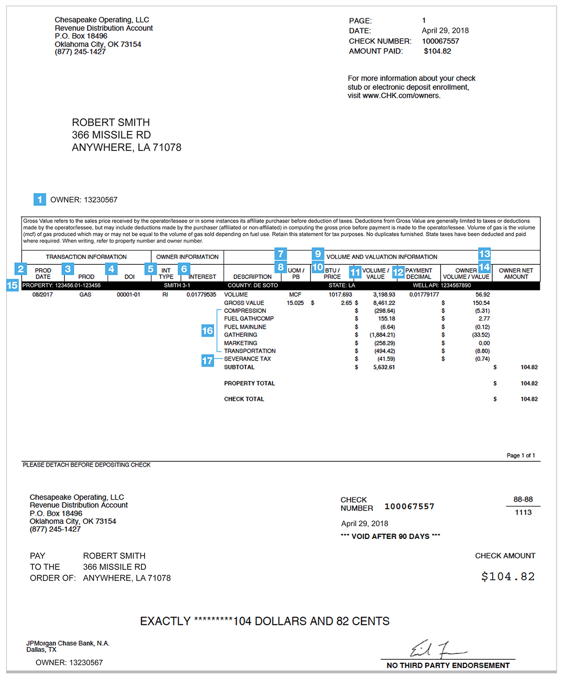 revenue check stub